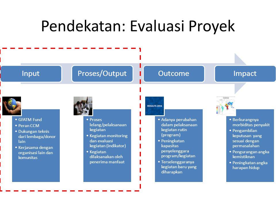 Pendekatan: Evaluasi Proyek InputProses/OutputOutcomeImpact GFATM Fund Peran CCM Dukungan teknis dari lembaga/donor lain Kerjasama dengan organisasi l