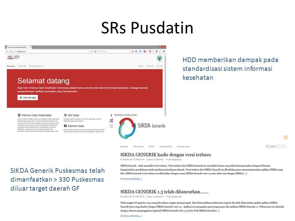 SRs Pusdatin HDD memberikan dampak pada standardisasi sistem informasi kesehatan SIKDA Generik Puskesmas telah dimanfaatkan > 330 Puskesmas diluar tar