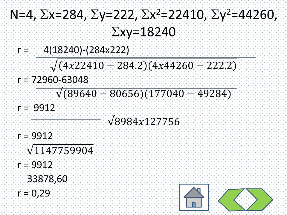 N=4,  x=284,  y=222,  x 2 =22410,  y 2 =44260,  xy=18240