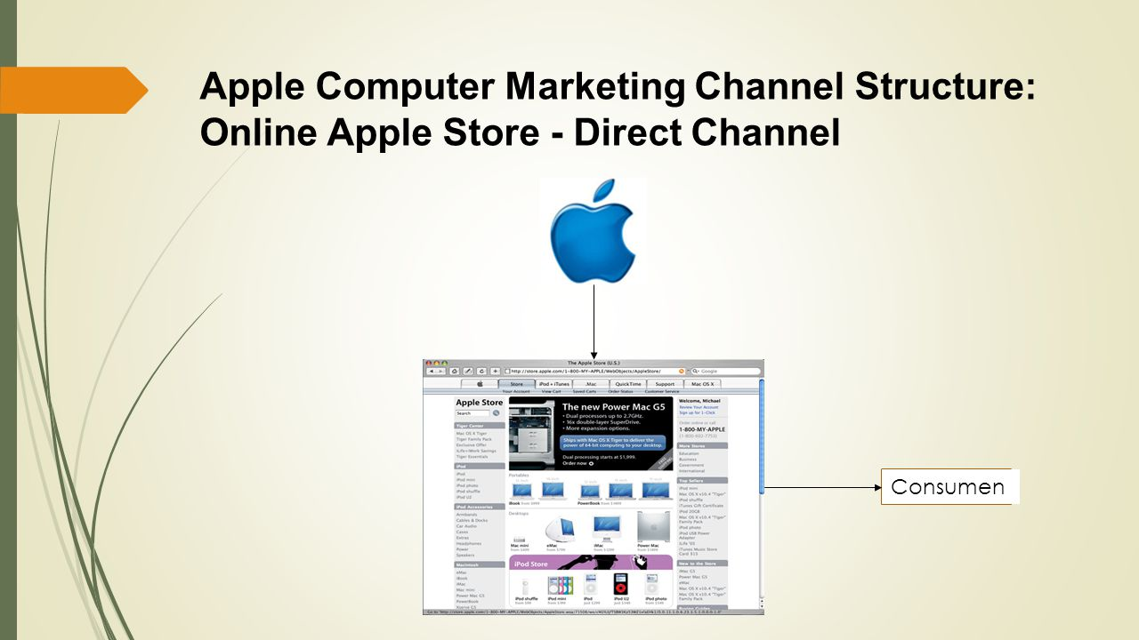 Apple Computer Marketing Channel Structure: Online Apple Store - Direct Channel Consumen