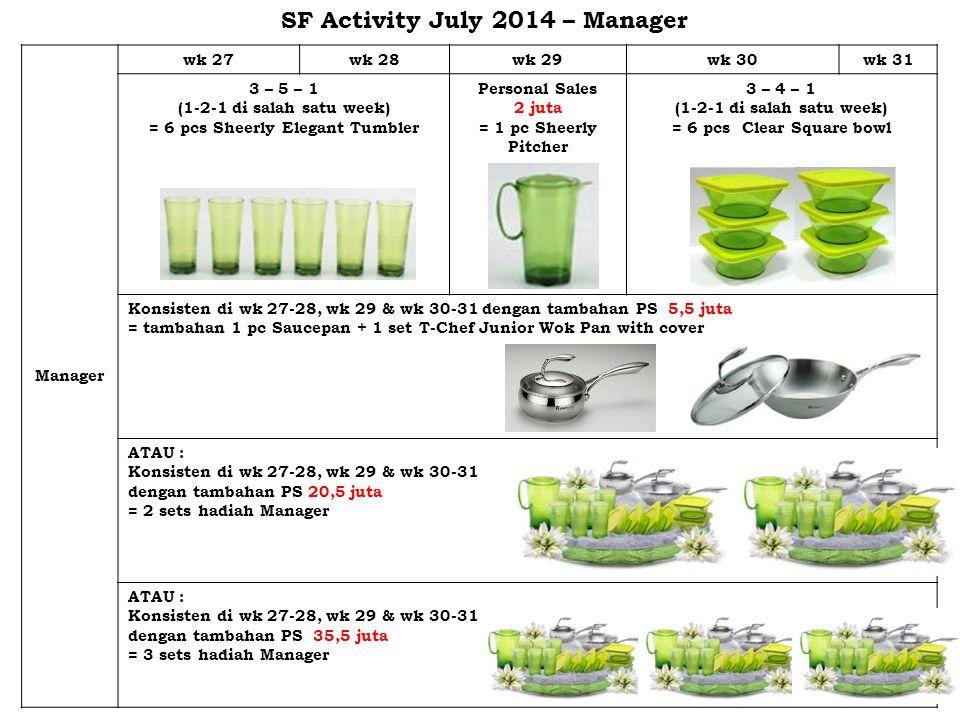 Manager wk 27wk 28wk 29wk 30wk 31 3 – 5 – 1 (1-2-1 di salah satu week) = 6 pcs Sheerly Elegant Tumbler Personal Sales 2 juta = 1 pc Sheerly Pitcher 3