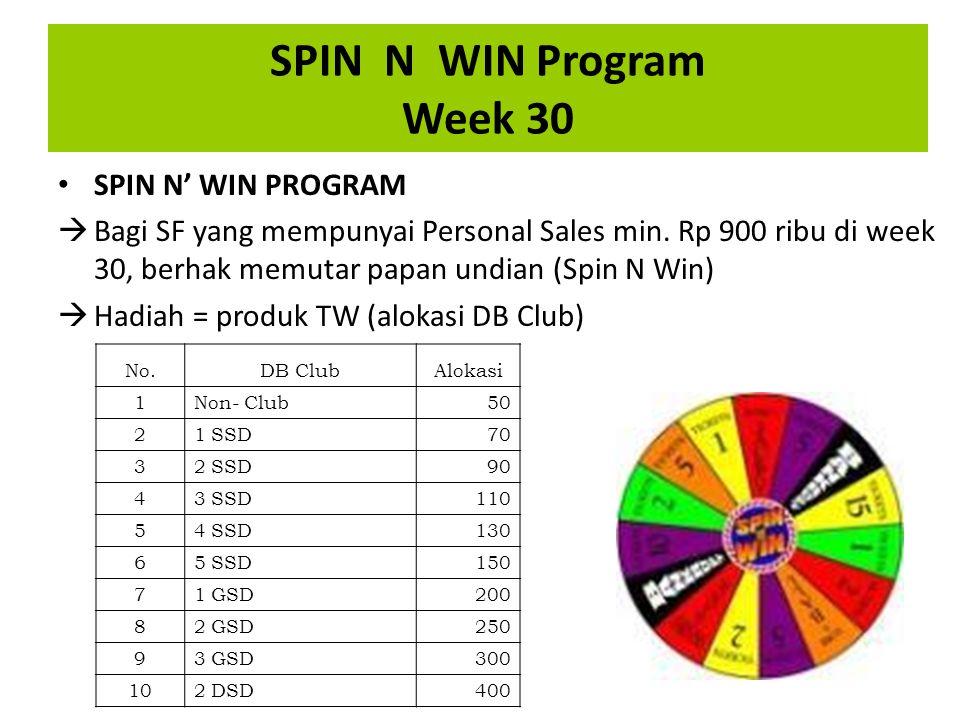SPIN N WIN Program Week 30 SPIN N' WIN PROGRAM  Bagi SF yang mempunyai Personal Sales min. Rp 900 ribu di week 30, berhak memutar papan undian (Spin
