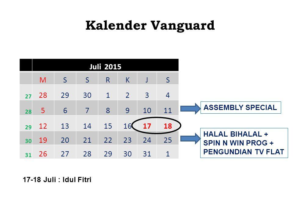 Kalender Vanguard Juli 2015 MSSRKJS 27 2829301234 28 567891011 29 12131415161718 30 19202122232425 31 2627282930311 17-18 Juli : Idul Fitri ASSEMBLY S