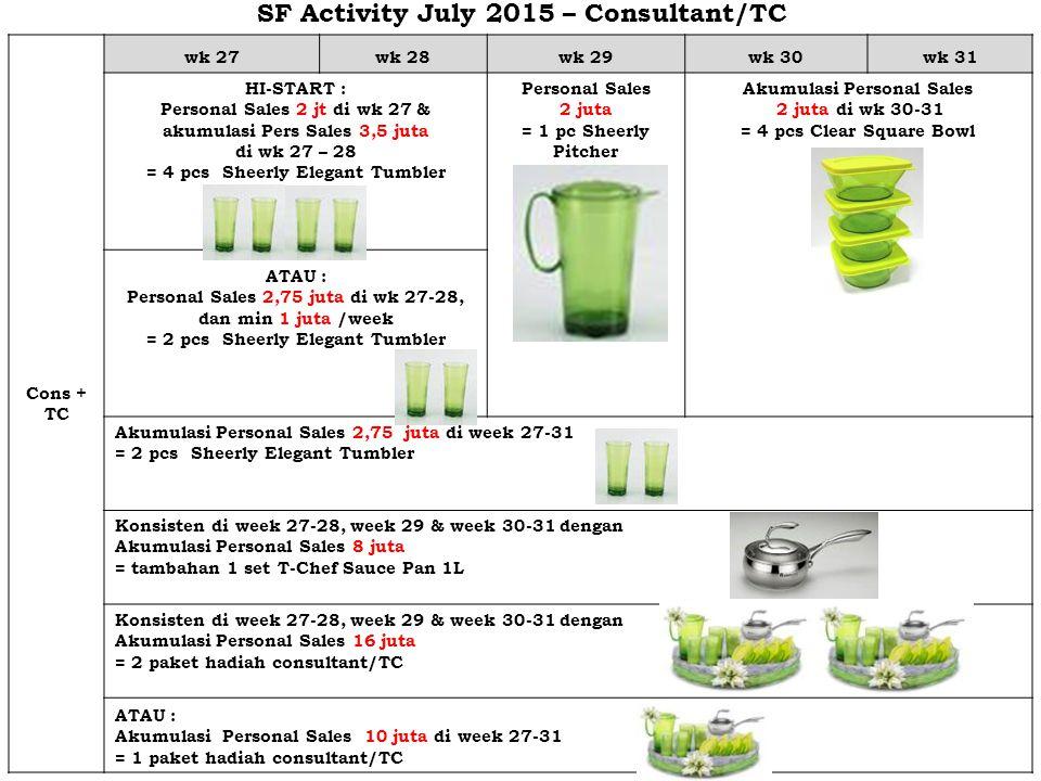 Cons + TC wk 27wk 28wk 29wk 30wk 31 HI-START : Personal Sales 2 jt di wk 27 & akumulasi Pers Sales 3,5 juta di wk 27 – 28 = 4 pcs Sheerly Elegant Tumb