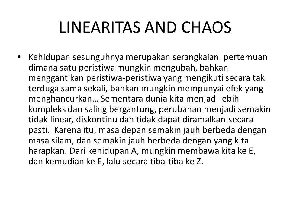 LINEARITAS AND CHAOS Kehidupan sesunguhnya merupakan serangkaian pertemuan dimana satu peristiwa mungkin mengubah, bahkan menggantikan peristiwa-peris