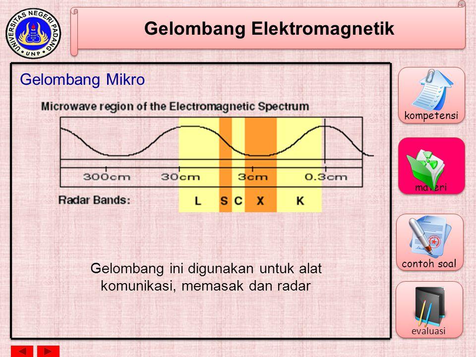 Gelombang Elektromagnetik Gelombang Radio dan Televisi Gelombang Radio mempunyai frekwensi berkisar antara 10 kHz sampai dengan 1 GHz kompetensi mater