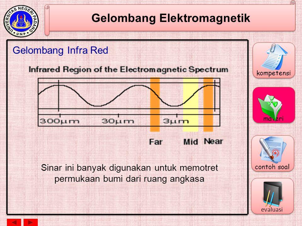 Gelombang Elektromagnetik Gelombang Mikro Gelombang ini digunakan untuk alat komunikasi, memasak dan radar kompetensi materi contoh soal evaluasi