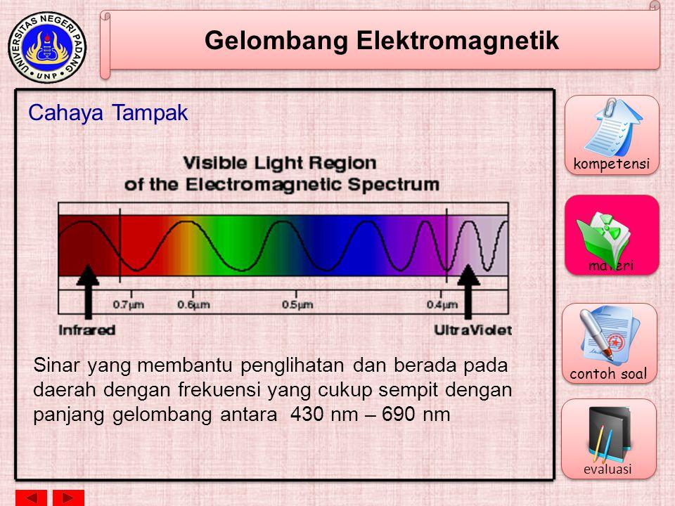Gelombang Elektromagnetik Gelombang Infra Red Sinar ini banyak digunakan untuk memotret permukaan bumi dari ruang angkasa kompetensi materi contoh soa