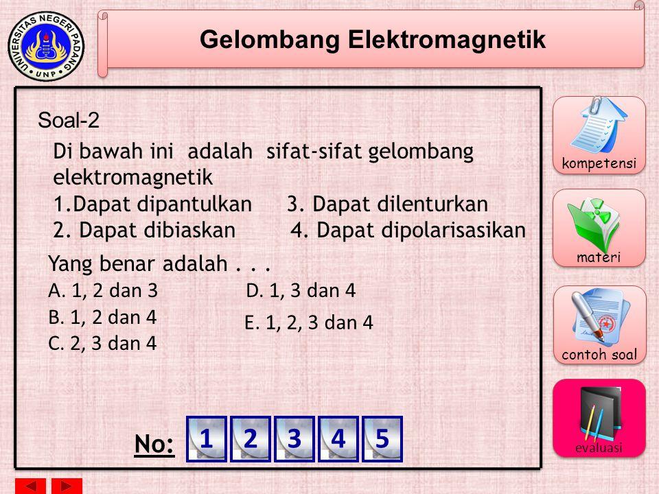 Gelombang Elektromagnetik Di bawah ini yang bukan merupakan gelombang elektomagnetik adalah …. A. Sinar XD. Sinar Ultraviolet B. Sinar GammaE. Sinar A