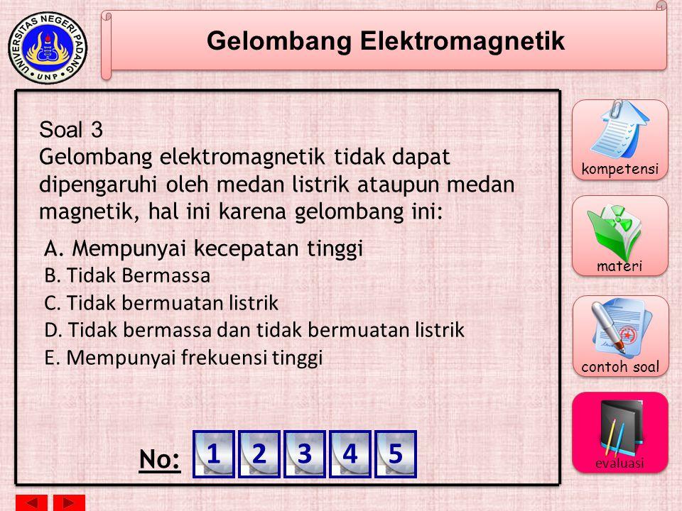 Gelombang Elektromagnetik Soal-2 Di bawah ini adalah sifat-sifat gelombang elektromagnetik 1.Dapat dipantulkan 3. Dapat dilenturkan 2. Dapat dibiaskan