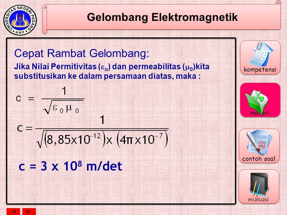 Gelombang Elektromagnetik Cepat Rambat Gelombang: Jika Nilai Permitivitas (  o ) dan permeabilitas (  0 )kita substitusikan ke dalam persamaan diatas, maka : c = 3 x 10 8 m/det kompetensi materi contoh soal evaluasi