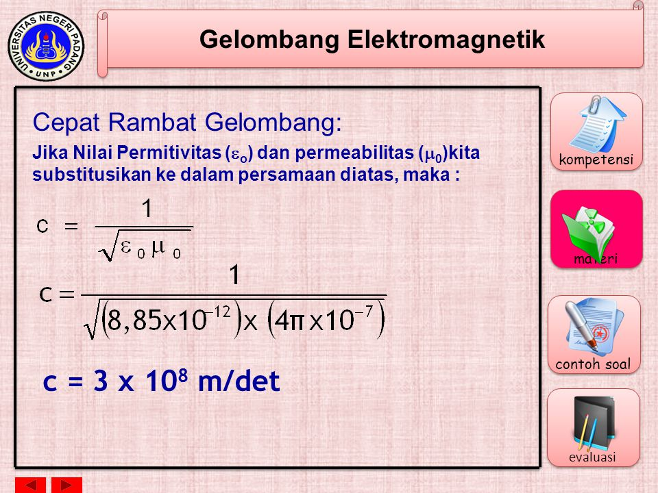 Gelombang Elektromagnetik Gelombang Elektromagnetik dapat mengalami:  RefleksiPemantulan  RefraksiPembiasan  InterferensiPerpaduan  Difraksi  Pol