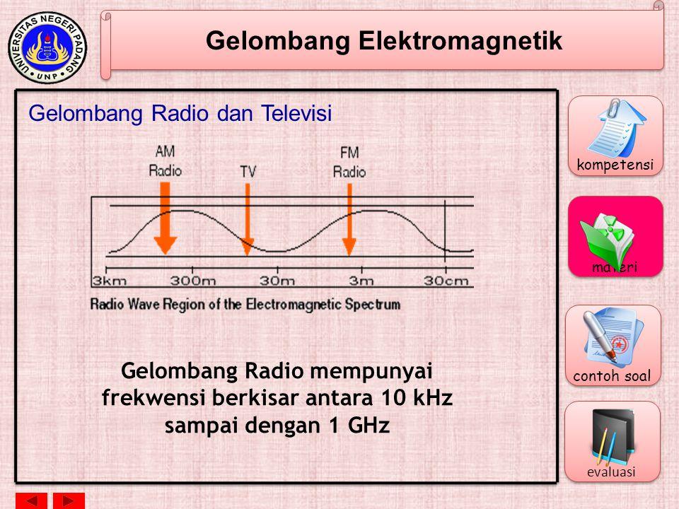 Gelombang Elektromagnetik Spektrum Gelombang Elektromagnetik kompetensi materi contoh soal evaluasi