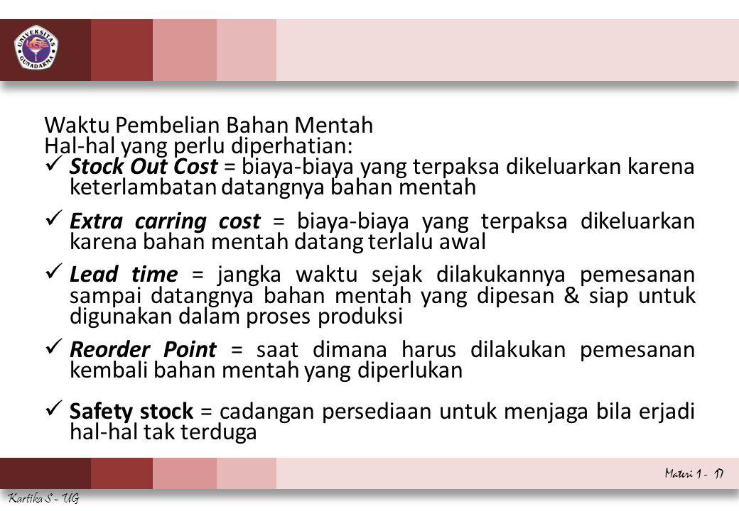 Materi 1 - 17 Kartika S - UG Waktu Pembelian Bahan Mentah Hal-hal yang perlu diperhatian: Stock Out Cost = biaya-biaya yang terpaksa dikeluarkan karen