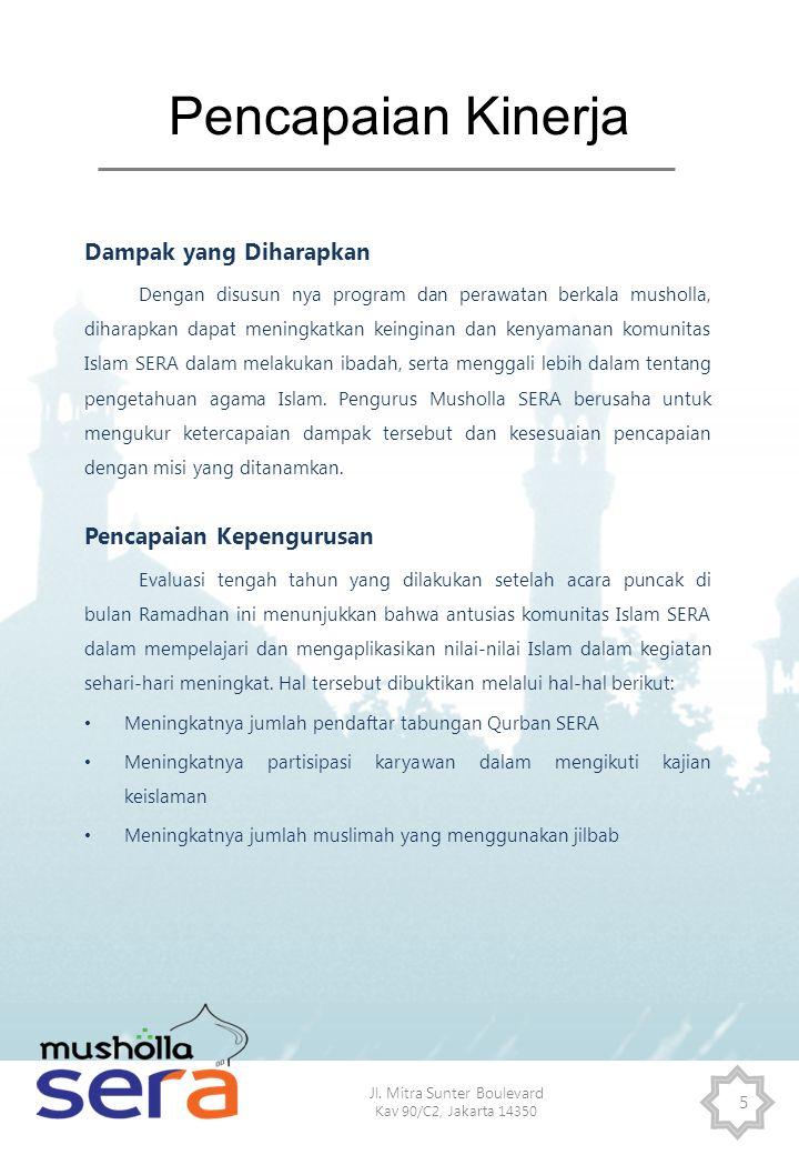 Jl. Mitra Sunter Boulevard Kav 90/C2, Jakarta 14350 5 Pencapaian Kinerja Dampak yang Diharapkan Dengan disusun nya program dan perawatan berkala musho