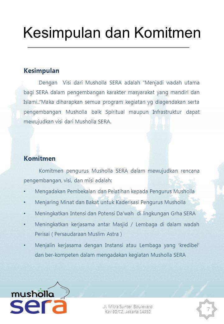 """Jl. Mitra Sunter Boulevard Kav 90/C2, Jakarta 14350 7 Kesimpulan dan Komitmen Kesimpulan Dengan Visi dari Musholla SERA adalah """"Menjadi wadah utama ba"""