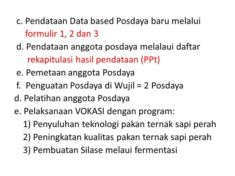c. Pendataan Data based Posdaya baru melalui formulir 1, 2 dan 3 d. Pendataan anggota posdaya melalaui daftar rekapitulasi hasil pendataan (PPt) e. Pe
