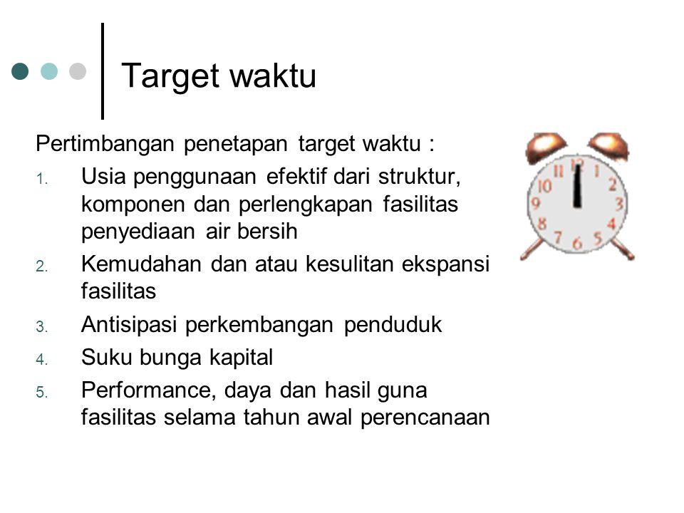 Target waktu Pertimbangan penetapan target waktu : 1. Usia penggunaan efektif dari struktur, komponen dan perlengkapan fasilitas penyediaan air bersih