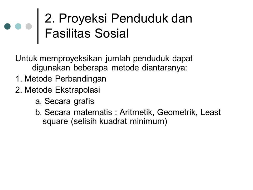 2. Proyeksi Penduduk dan Fasilitas Sosial Untuk memproyeksikan jumlah penduduk dapat digunakan beberapa metode diantaranya: 1. Metode Perbandingan 2.