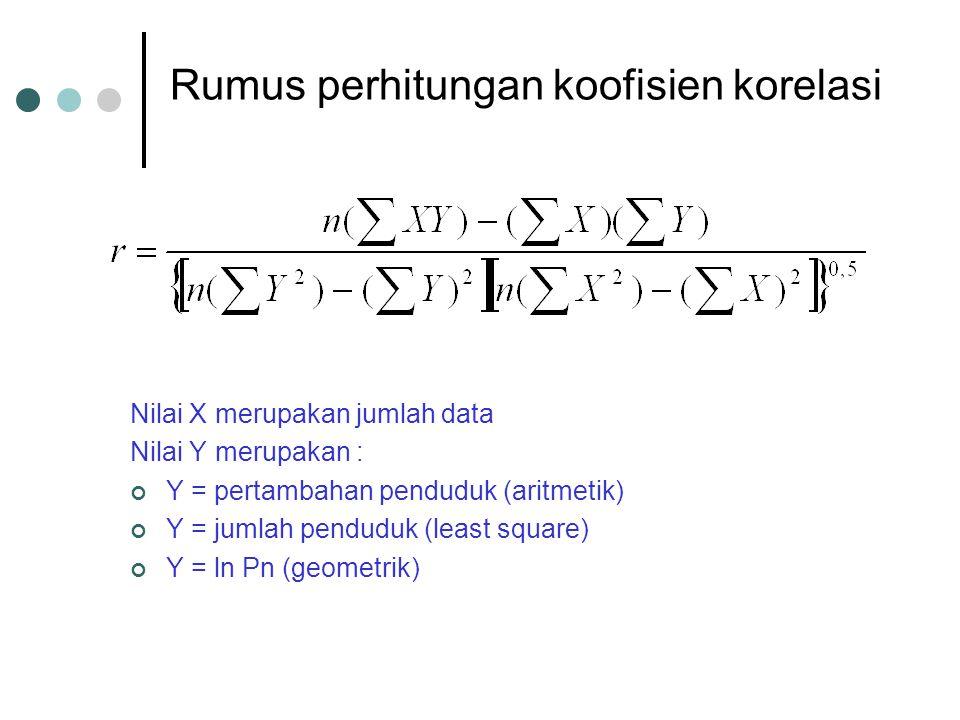 Rumus perhitungan koofisien korelasi Nilai X merupakan jumlah data Nilai Y merupakan : Y = pertambahan penduduk (aritmetik) Y = jumlah penduduk (least square) Y = ln Pn (geometrik)