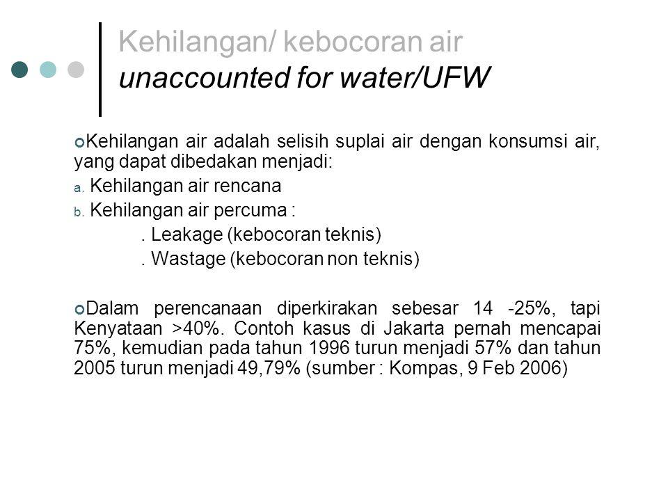 Kehilangan air adalah selisih suplai air dengan konsumsi air, yang dapat dibedakan menjadi: a. Kehilangan air rencana b. Kehilangan air percuma :. Lea