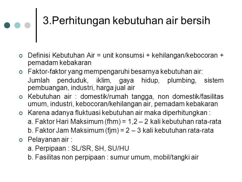 3.Perhitungan kebutuhan air bersih Definisi Kebutuhan Air = unit konsumsi + kehilangan/kebocoran + pemadam kebakaran Faktor-faktor yang mempengaruhi b