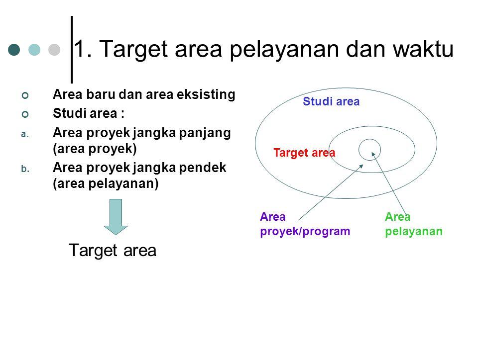 1. Target area pelayanan dan waktu Area baru dan area eksisting Studi area : a. Area proyek jangka panjang (area proyek) b. Area proyek jangka pendek