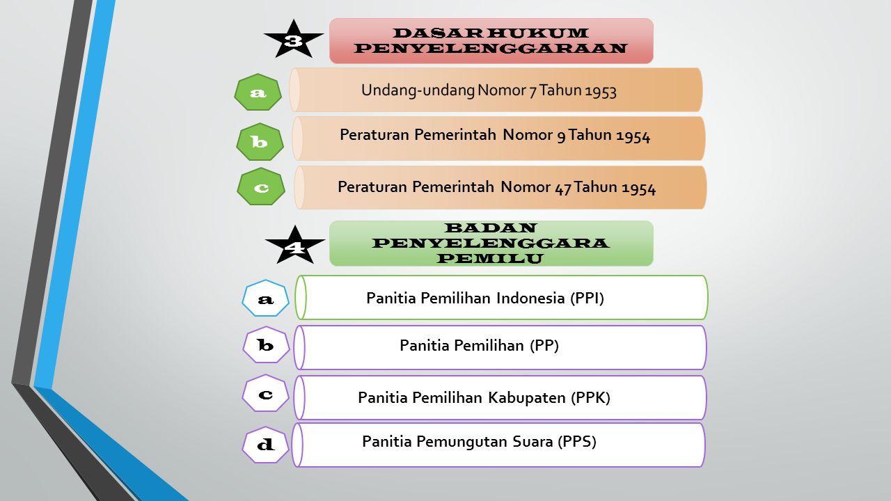DASAR HUKUM PENYELENGGARAAN 3 a b Peraturan Pemerintah Nomor 9 Tahun 1954 c Peraturan Pemerintah Nomor 47 Tahun 1954 BADAN PENYELENGGARA PEMILU 4 Panitia Pemilihan Indonesia (PPI) a b Panitia Pemilihan (PP) c d Panitia Pemilihan Kabupaten (PPK) Panitia Pemungutan Suara (PPS)