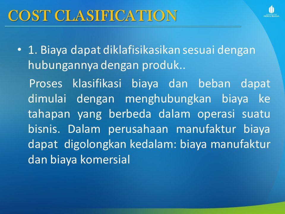 COST CLASIFICATION 1. Biaya dapat diklafisikasikan sesuai dengan hubungannya dengan produk.. Proses klasifikasi biaya dan beban dapat dimulai dengan m