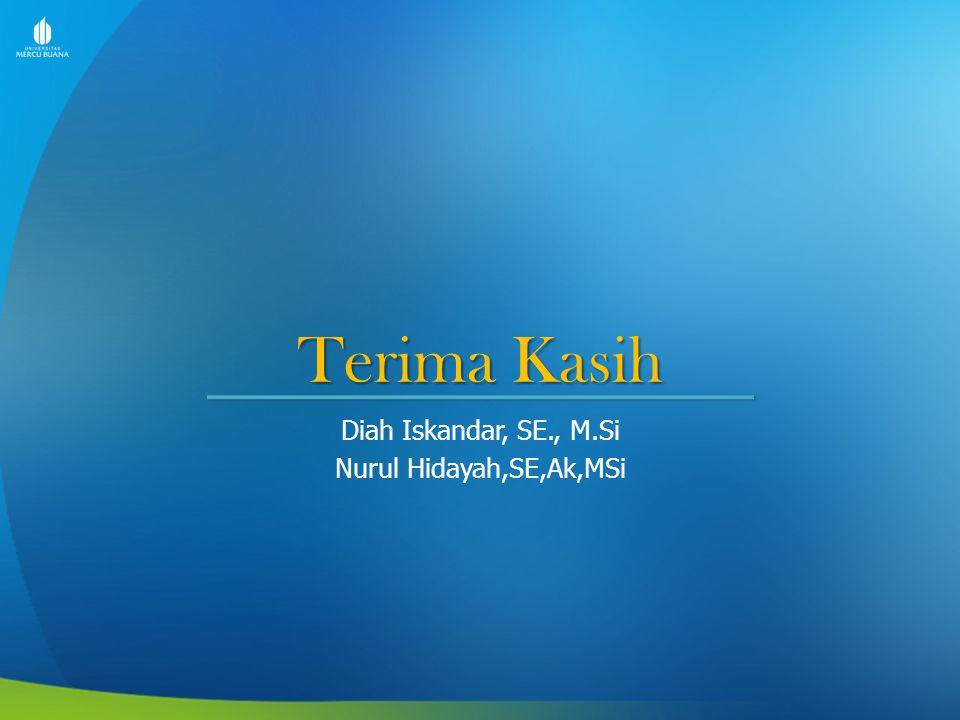Terima Kasih Diah Iskandar, SE., M.Si Nurul Hidayah,SE,Ak,MSi
