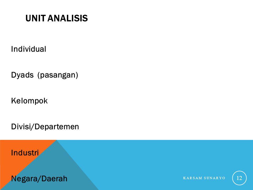 UNIT ANALISIS Individual Dyads (pasangan) Kelompok Divisi/Departemen Industri Negara/Daerah KARSAM SUNARYO 12