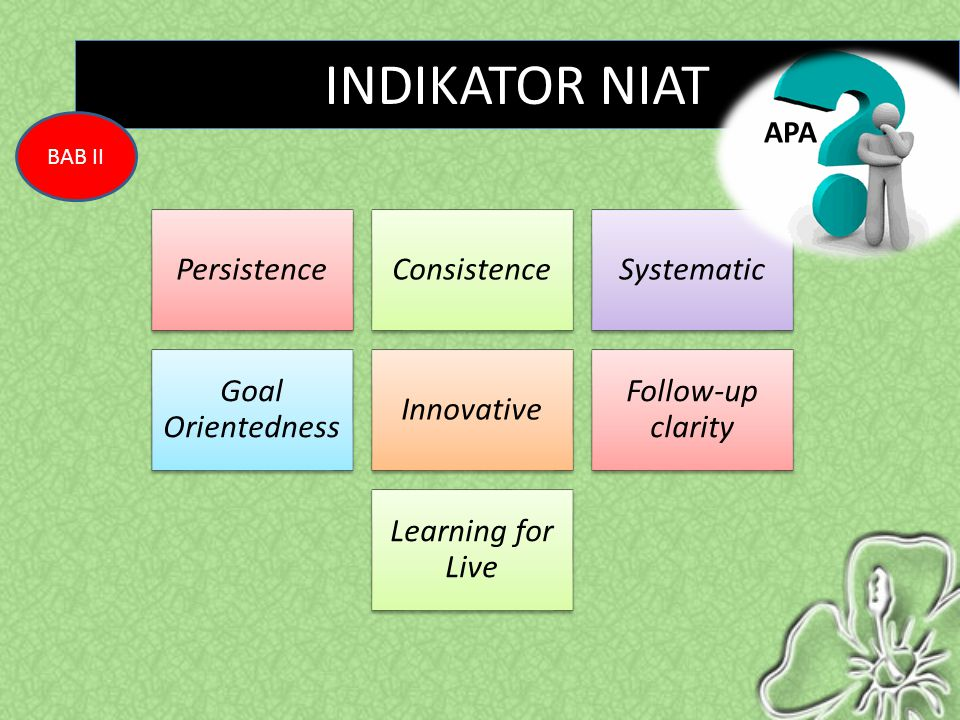 INDIKATOR NIAT BAB II PersistenceConsistenceSystematic Goal Orientedness Innovative Follow-up clarity Learning for Live APA