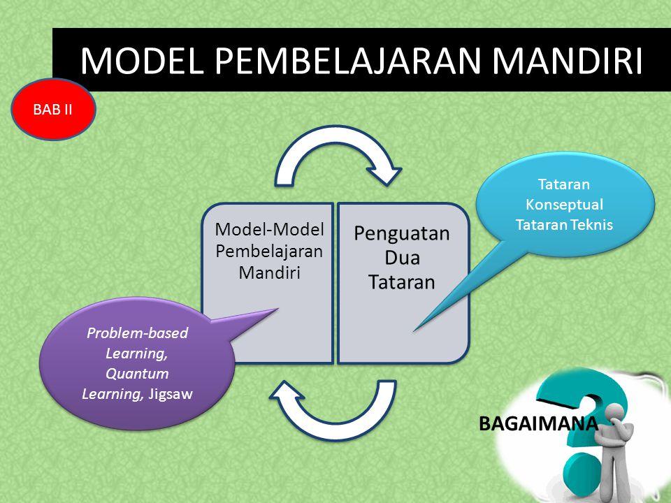 MODEL PEMBELAJARAN MANDIRI BAB II Model-Model Pembelajaran Mandiri Penguatan Dua Tataran Problem-based Learning, Quantum Learning, Jigsaw Tataran Konseptual Tataran Teknis Tataran Konseptual Tataran Teknis BAGAIMANA