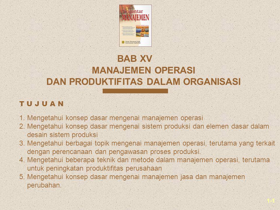 1-1 MANAJEMEN OPERASI DAN PRODUKTIFITAS DALAM ORGANISASI BAB XV 1.