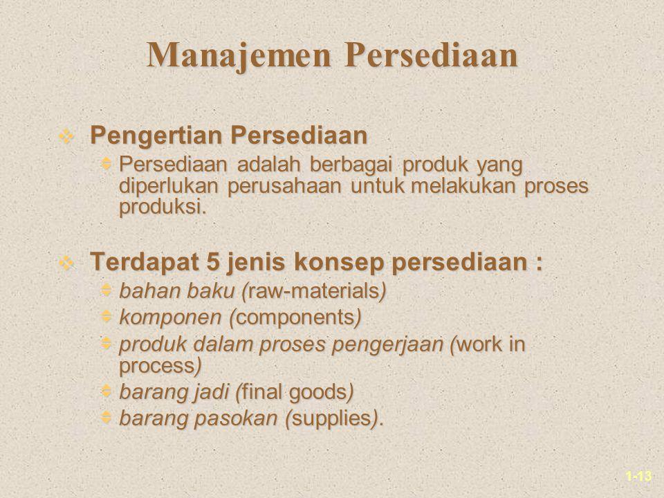 1-13 Manajemen Persediaan v Pengertian Persediaan  Persediaan adalah berbagai produk yang diperlukan perusahaan untuk melakukan proses produksi.