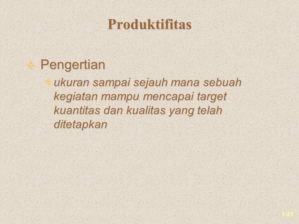 1-21 Produktifitas v Pengertian  ukuran sampai sejauh mana sebuah kegiatan mampu mencapai target kuantitas dan kualitas yang telah ditetapkan