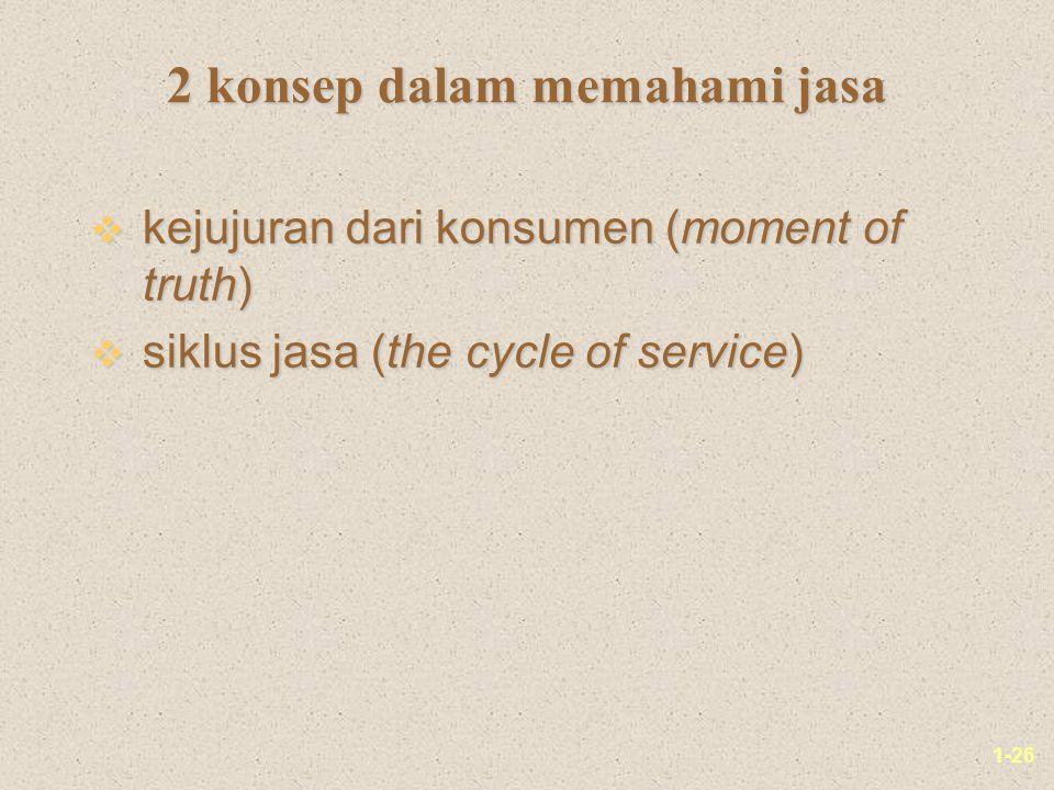 1-26 2 konsep dalam memahami jasa v kejujuran dari konsumen (moment of truth) v siklus jasa (the cycle of service)