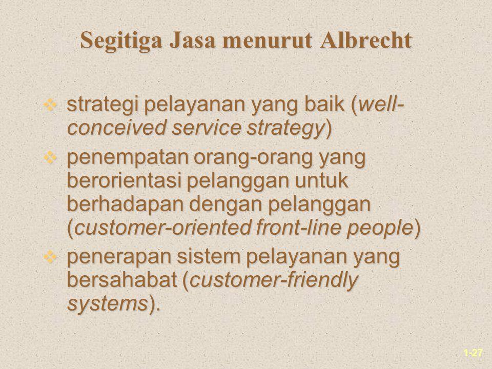 1-27 Segitiga Jasa menurut Albrecht v strategi pelayanan yang baik (well- conceived service strategy) v penempatan orang-orang yang berorientasi pelanggan untuk berhadapan dengan pelanggan (customer-oriented front-line people) v penerapan sistem pelayanan yang bersahabat (customer-friendly systems).