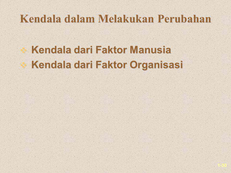 1-30 Kendala dalam Melakukan Perubahan v Kendala dari Faktor Manusia v Kendala dari Faktor Organisasi