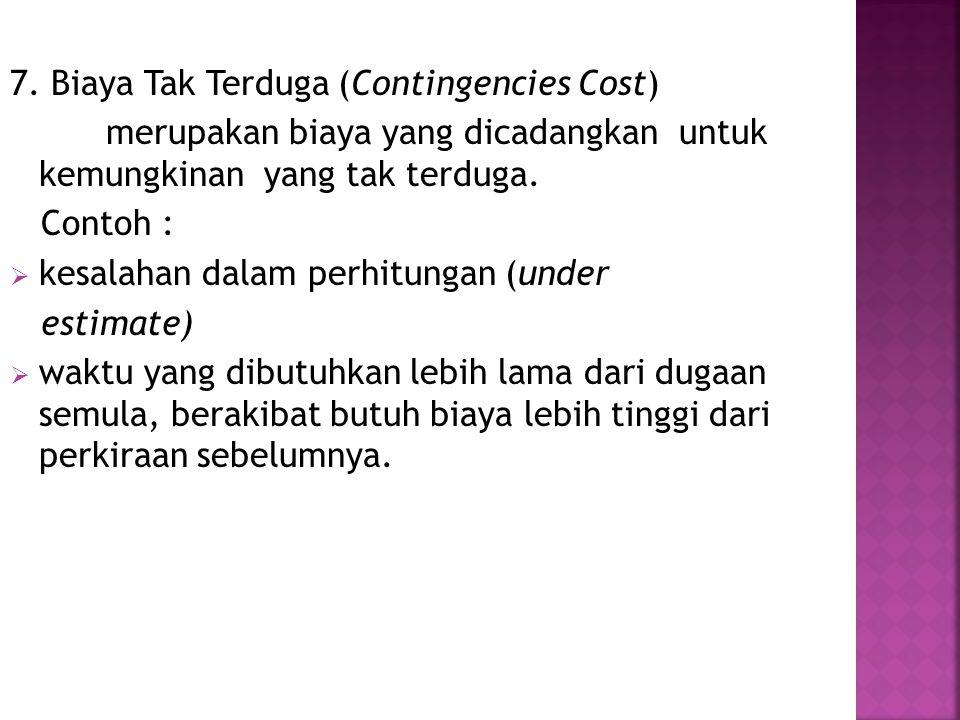 7. Biaya Tak Terduga (Contingencies Cost) merupakan biaya yang dicadangkan untuk kemungkinan yang tak terduga. Contoh :  kesalahan dalam perhitungan