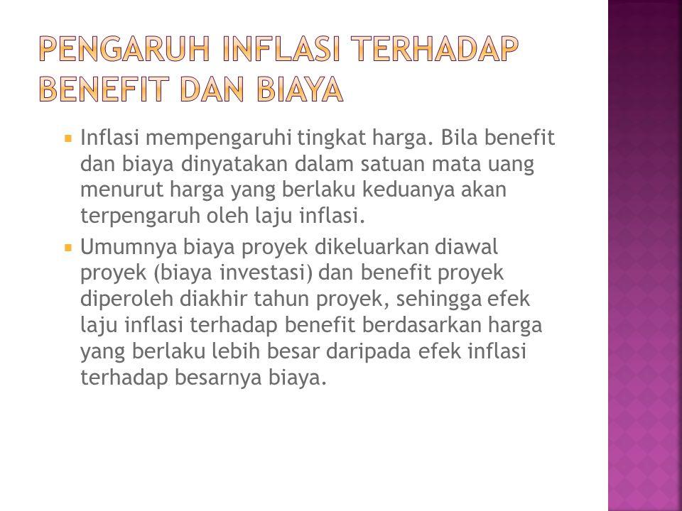  Inflasi mempengaruhi tingkat harga. Bila benefit dan biaya dinyatakan dalam satuan mata uang menurut harga yang berlaku keduanya akan terpengaruh ol