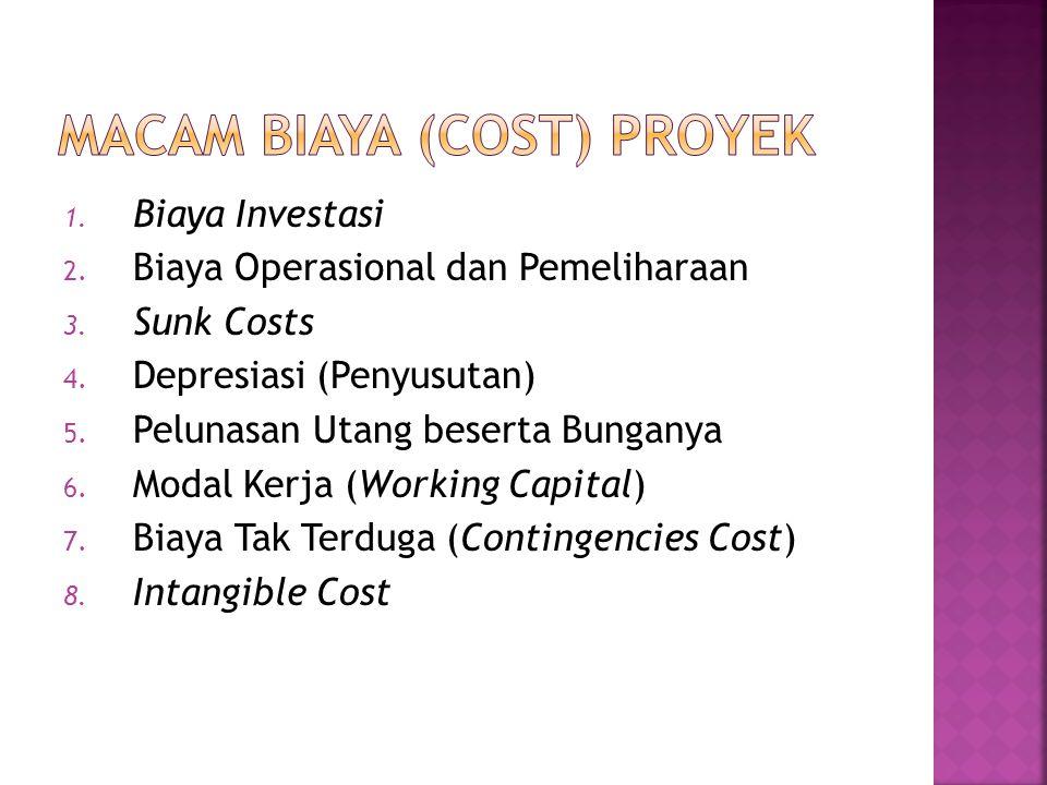 1. Biaya Investasi 2. Biaya Operasional dan Pemeliharaan 3. Sunk Costs 4. Depresiasi (Penyusutan) 5. Pelunasan Utang beserta Bunganya 6. Modal Kerja (