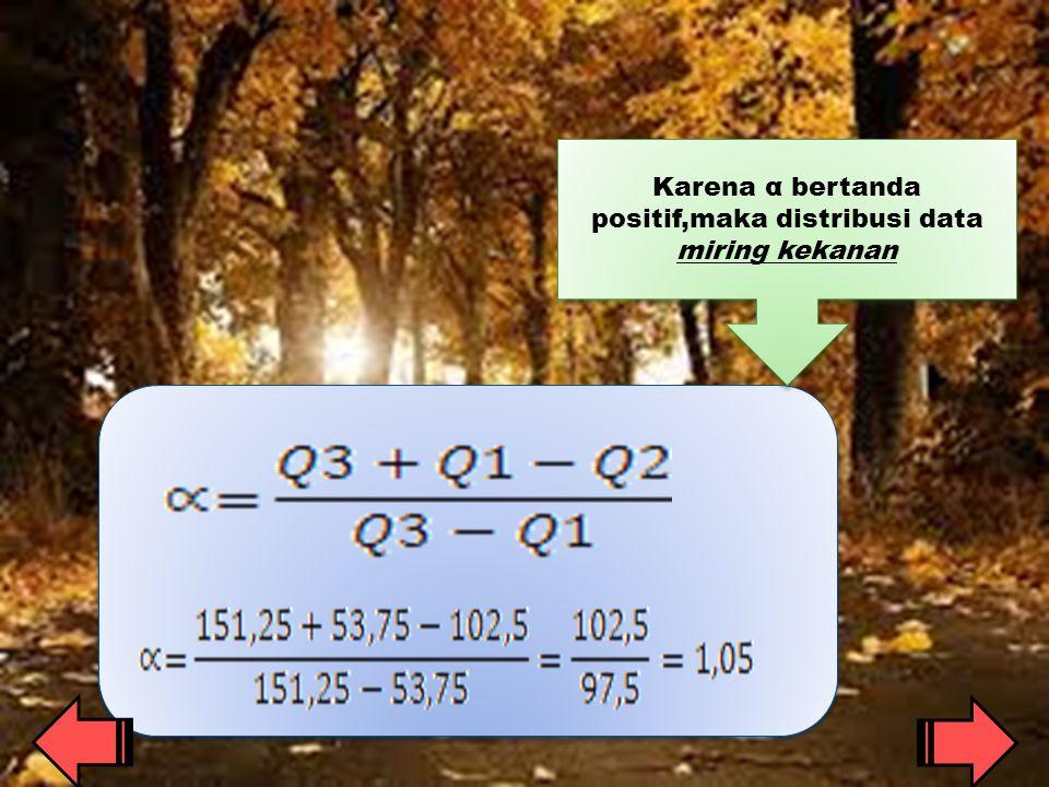 Data : 10,15,20,25,30,35 N=6 Data : 10,15,20,25,30,35 N=6 Q1=Q1= Q 1 =X 1 +0,75 (X 2 -X 1 ) Q 1 = 10+0,75(15-10)=53,75 Q2=Q2= Q 2 =X 3 +0,5 (X 4 -X 3