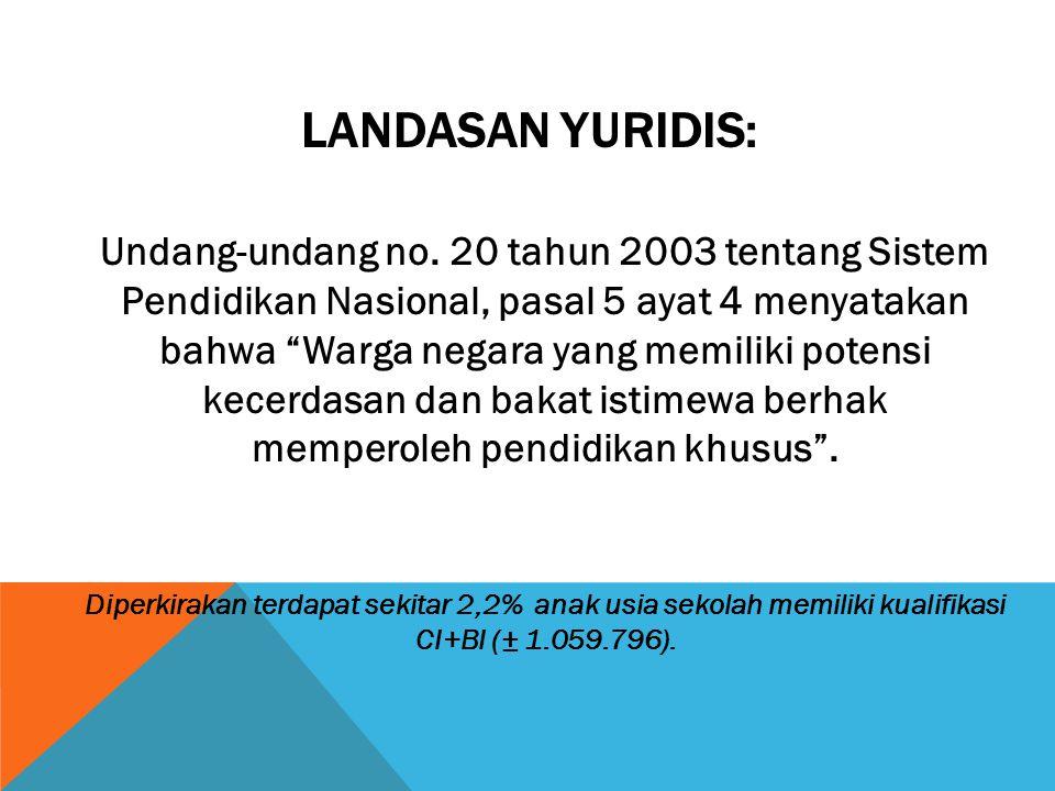 Pasal 5 Undang-undang No.20 Th 2003 menyebutkan: (1)Setiap warga negara mempunyai hak yang sama untuk memperoleh pendidikan yang bermutu. (2)Warga neg