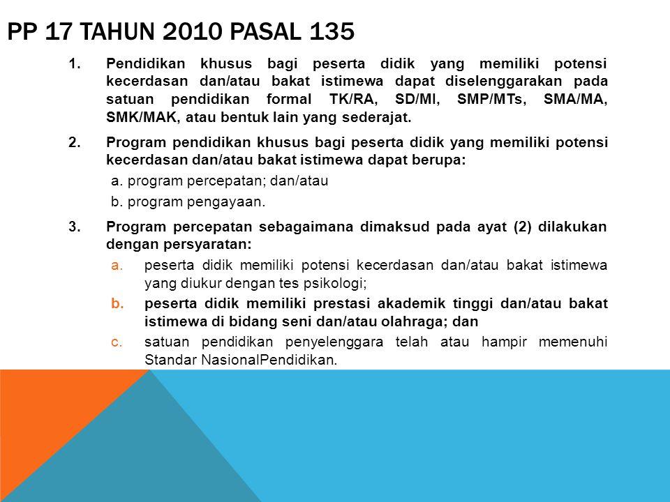 """LANDASAN YURIDIS: Undang-undang no. 20 tahun 2003 tentang Sistem Pendidikan Nasional, pasal 5 ayat 4 menyatakan bahwa """"Warga negara yang memiliki pote"""