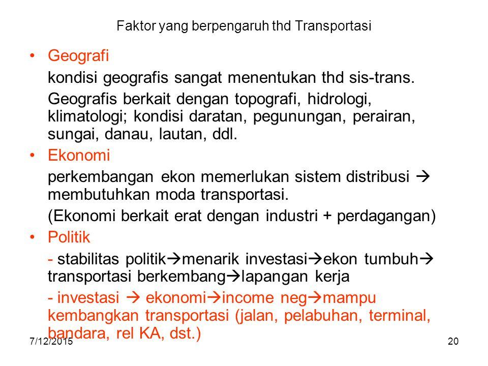 7/12/201520 Faktor yang berpengaruh thd Transportasi Geografi kondisi geografis sangat menentukan thd sis-trans. Geografis berkait dengan topografi, h
