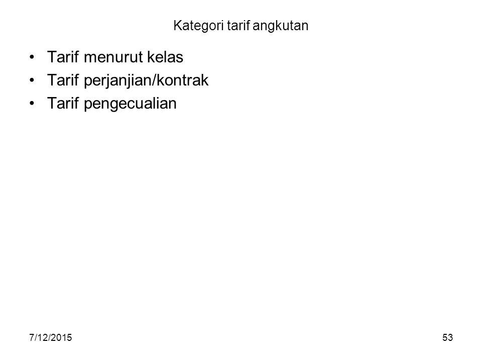 7/12/201553 Kategori tarif angkutan Tarif menurut kelas Tarif perjanjian/kontrak Tarif pengecualian