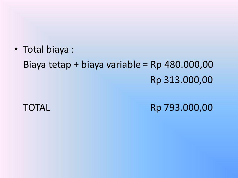 Total biaya : Biaya tetap + biaya variable = Rp 480.000,00 Rp 313.000,00 TOTAL Rp 793.000,00