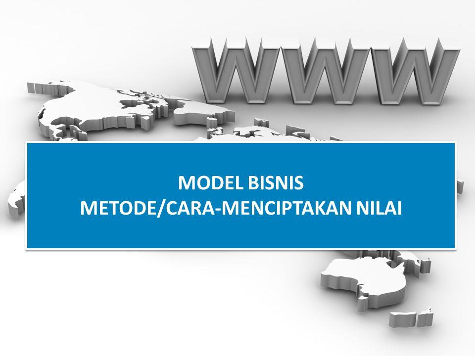 MODEL BISNIS METODE/CARA-MENCIPTAKAN NILAI MODEL BISNIS METODE/CARA-MENCIPTAKAN NILAI