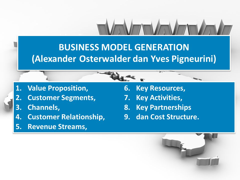Your own sub headline BUSINESS MODEL GENERATION (Alexander Osterwalder dan Yves Pigneurini) BUSINESS MODEL GENERATION (Alexander Osterwalder dan Yves